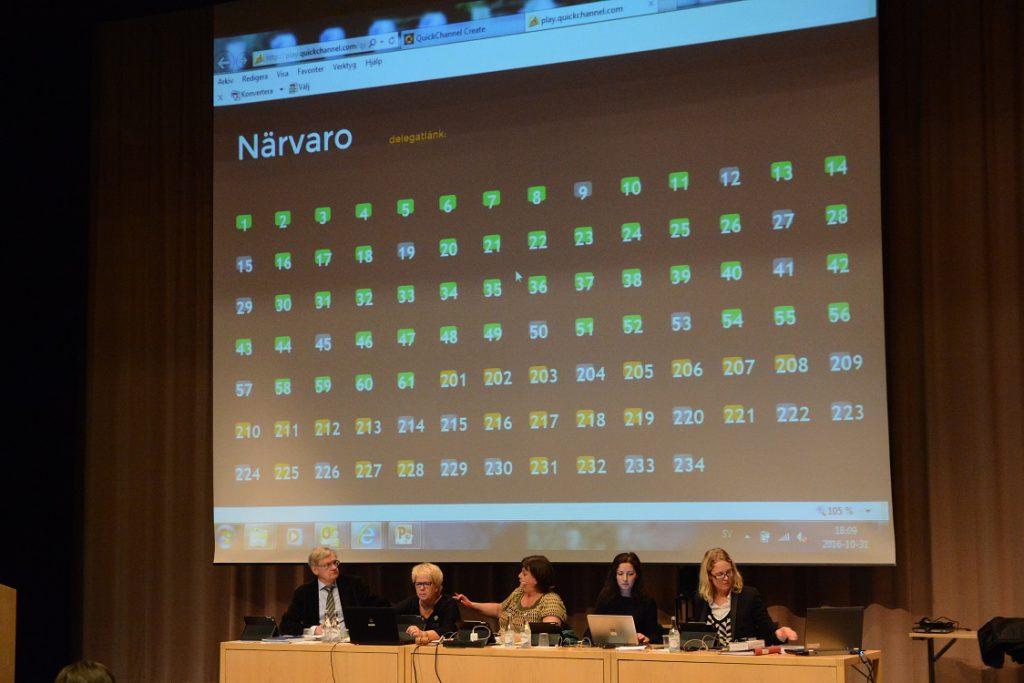 Voteringarna sker numera digitalt. Fullmäktiges presidium hade mycket nytt att tänka på, från vänster Douglas Roth (M), Lena Svensson (C ), Iréne Nilsson (S) samt tjänstemännen Louise Davidsson och Elisabeth Aidemark. Foto: Urban Önell