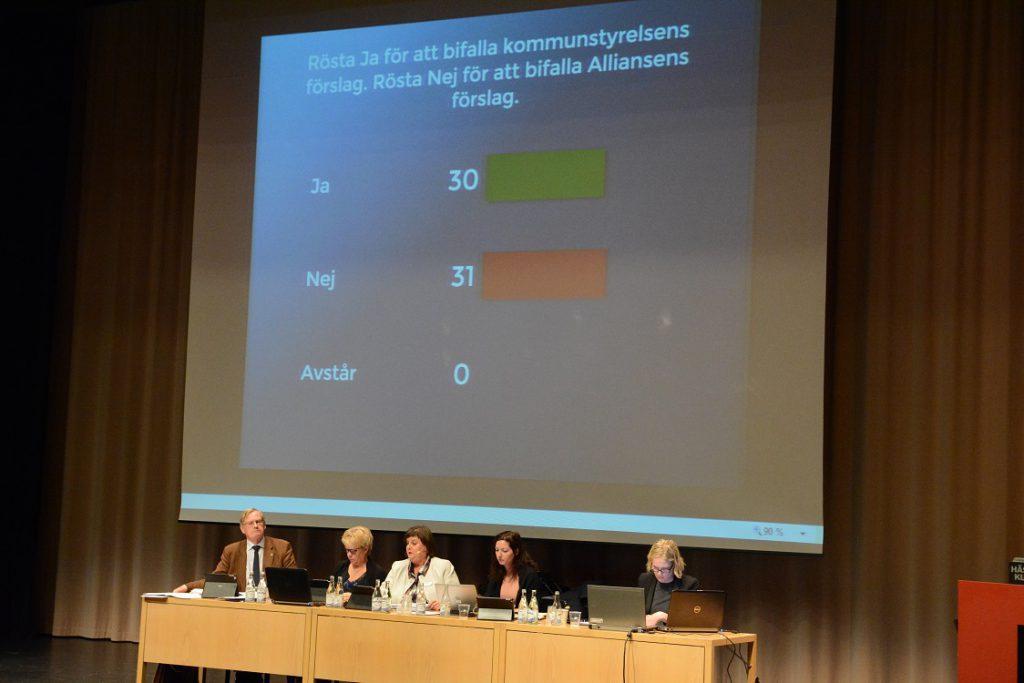 Det nya digitala voteringssystemet i kommunfullmäktige visar resultatet 31-30 för alliansens budget. Foto: Berit Önell